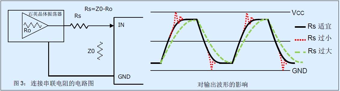 介绍石英晶体振荡器应用时的电路设计应该避免的一些