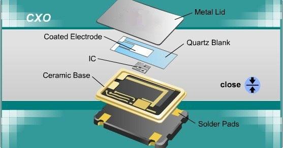石英晶体振荡器为什么受高端电子产品亲睐?