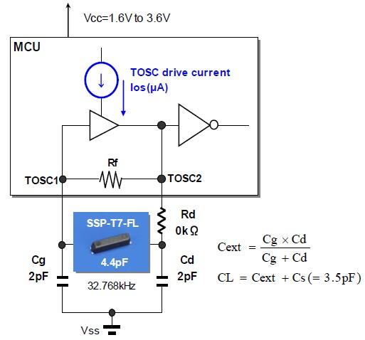 深入解析晶振负载电容