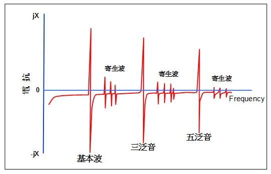 nt5032sc压控温补晶振,ndk笔记本晶振,进口晶体振荡器